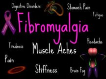 Fibromyalgia Awareness sign with illustrations and text